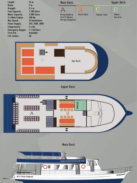 M/V Chok Somporn Deck Plan - Local Dive Thailand