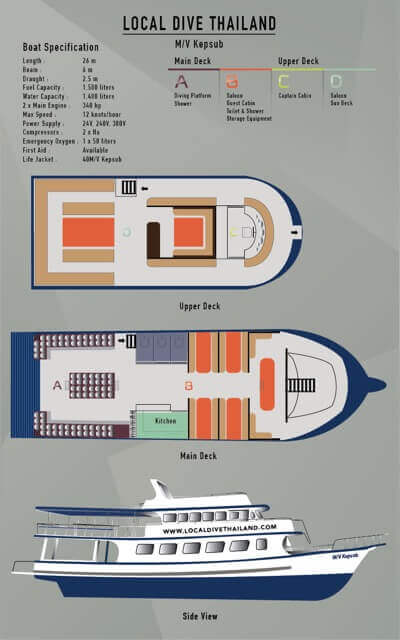 M/V Kepsub Deck Plan - Local Dive Thailand
